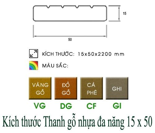 Kich-thuoc-Thanh-go-nhua-da-nang-15-x-50